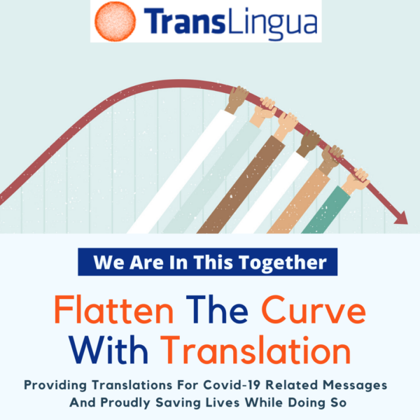 Flattening The Curve With Translation